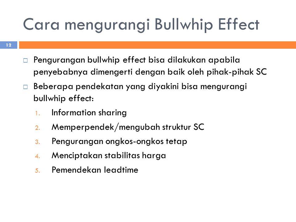 Cara mengurangi Bullwhip Effect