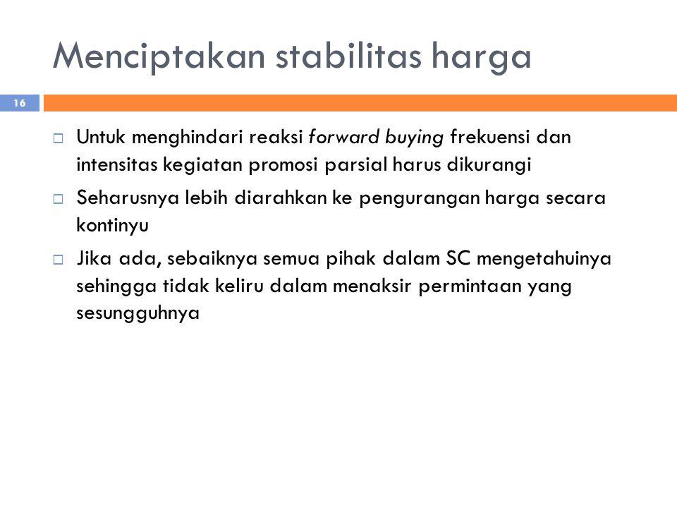Menciptakan stabilitas harga