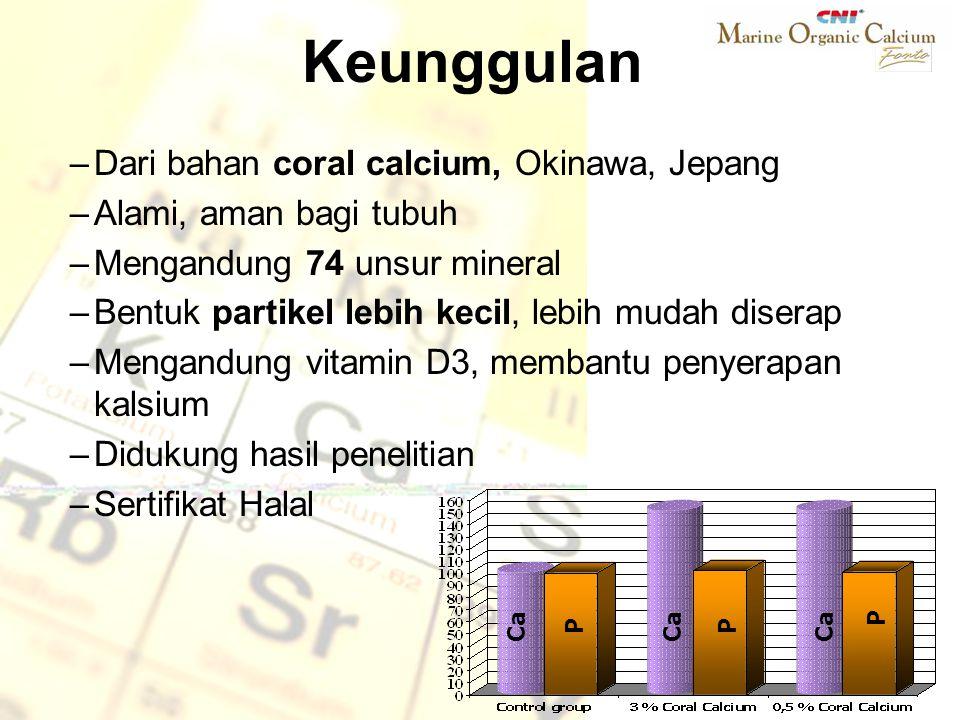 Keunggulan Dari bahan coral calcium, Okinawa, Jepang