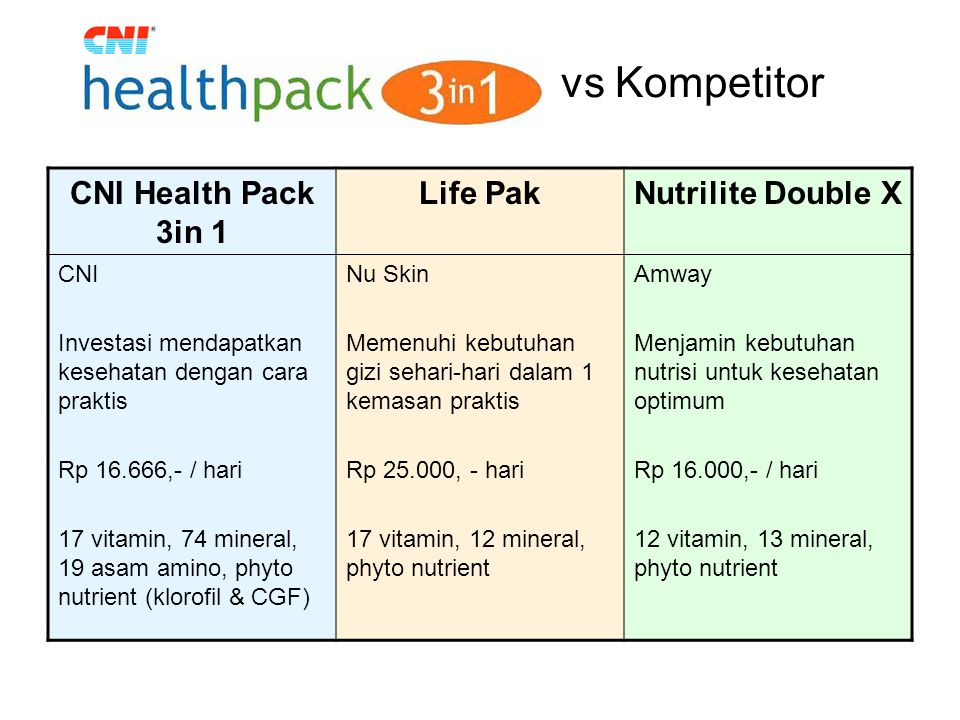 vs Kompetitor CNI Health Pack 3in 1 Life Pak Nutrilite Double X CNI