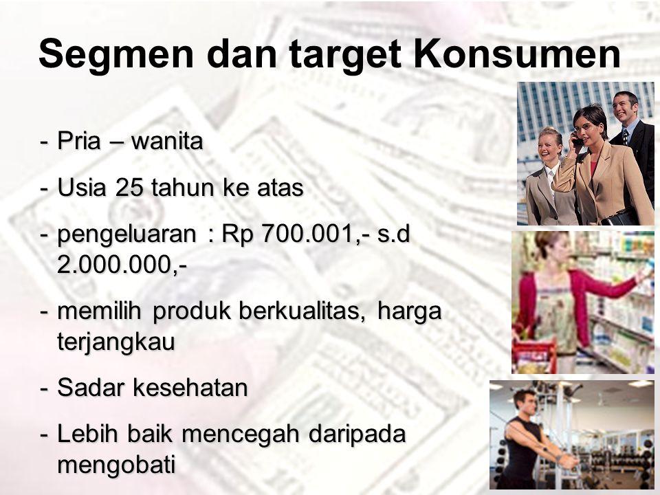 Segmen dan target Konsumen
