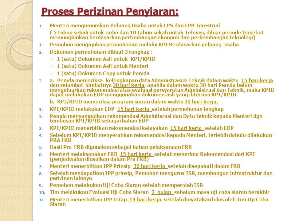 Proses Perizinan Penyiaran: