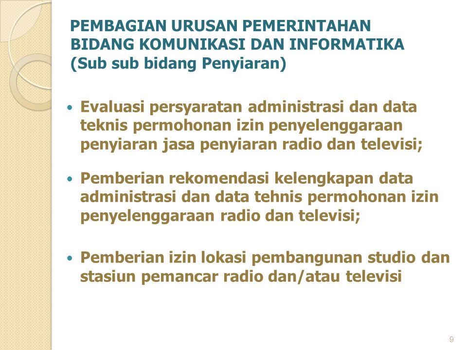 PEMBAGIAN URUSAN PEMERINTAHAN BIDANG KOMUNIKASI DAN INFORMATIKA (Sub sub bidang Penyiaran)