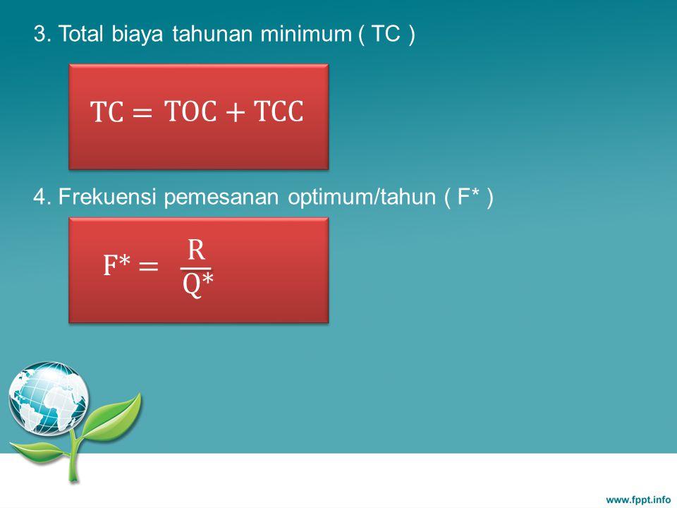 TC = TOC + TCC R F* = Q* 3. Total biaya tahunan minimum ( TC )