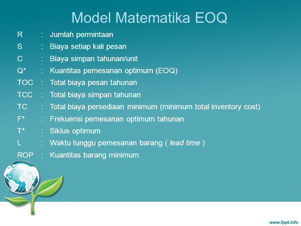Model Matematika EOQ R : Jumlah permintaan S Biaya setiap kali pesan C