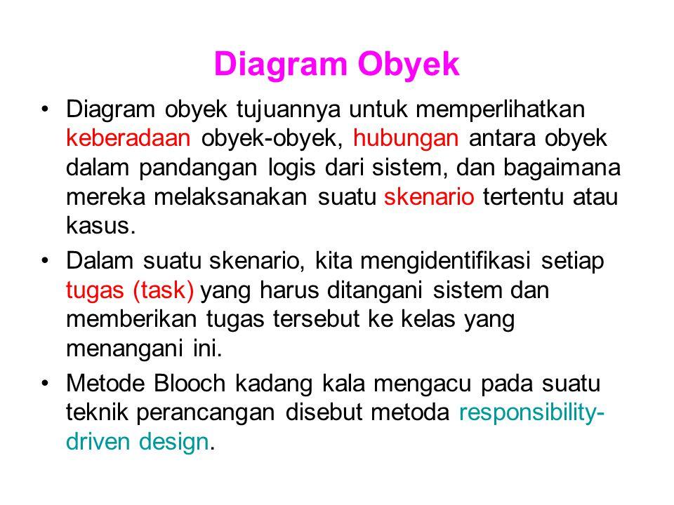Diagram Obyek