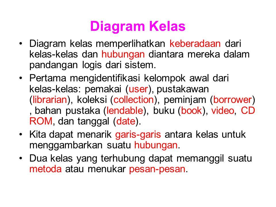 Diagram Kelas Diagram kelas memperlihatkan keberadaan dari kelas-kelas dan hubungan diantara mereka dalam pandangan logis dari sistem.