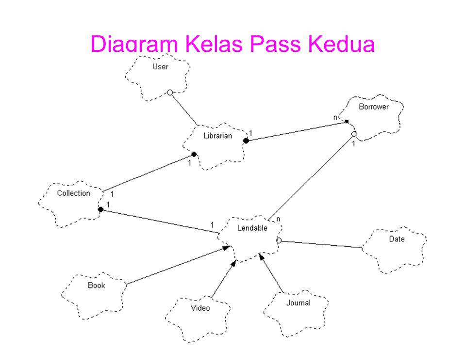 Diagram Kelas Pass Kedua