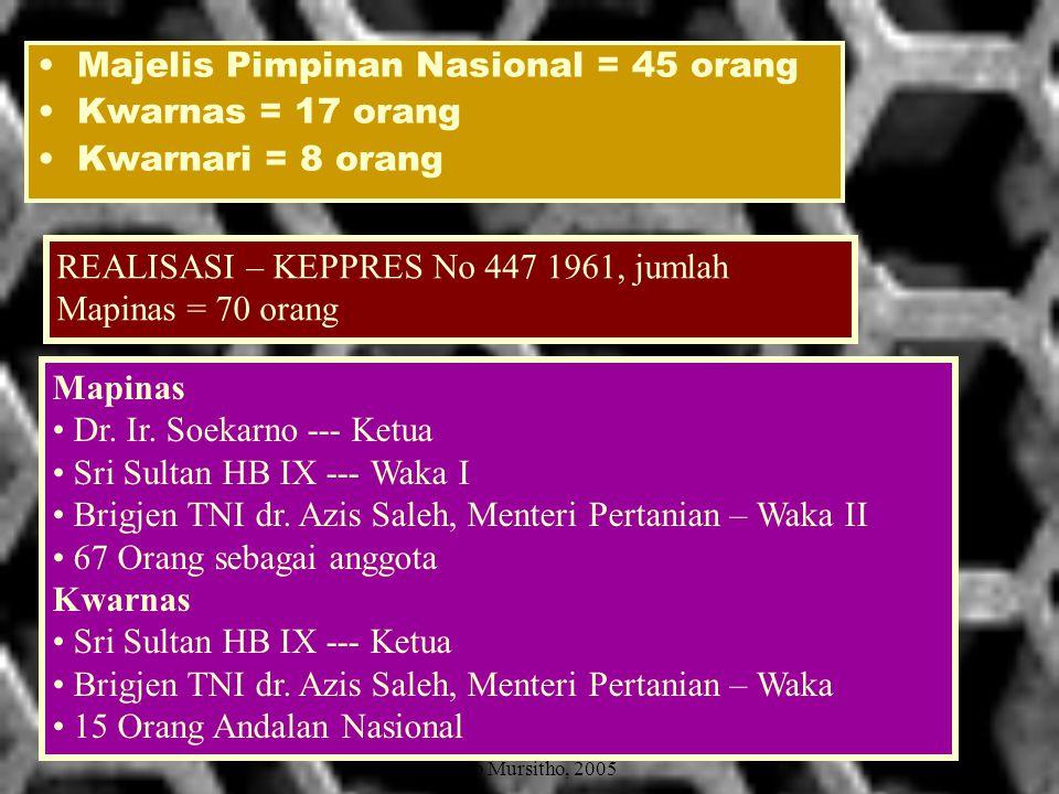 Majelis Pimpinan Nasional = 45 orang Kwarnas = 17 orang