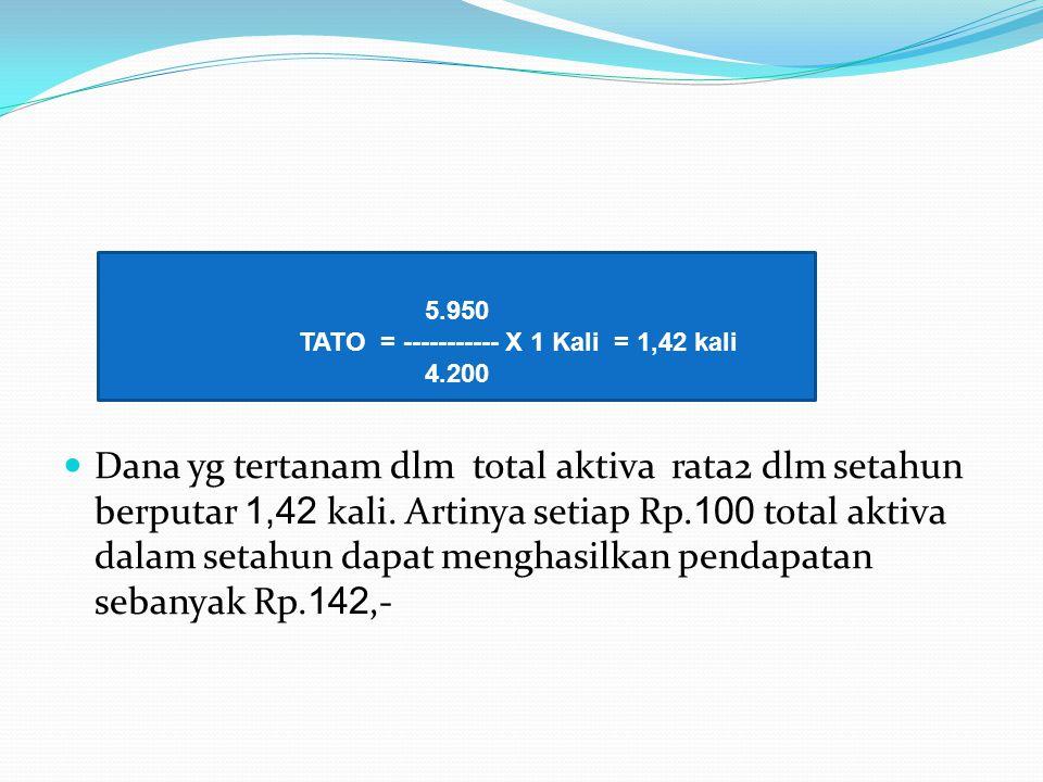 TATO = ----------- X 1 Kali = 1,42 kali
