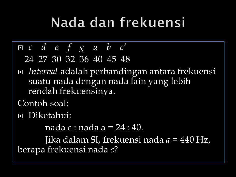 Nada dan frekuensi c d e f g a b c' 24 27 30 32 36 40 45 48