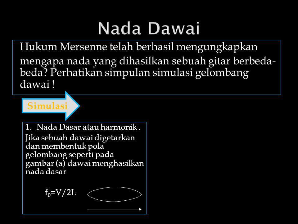 Nada Dawai
