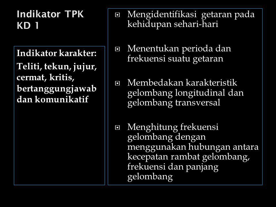 Indikator TPK KD 1 Mengidentifikasi getaran pada kehidupan sehari-hari