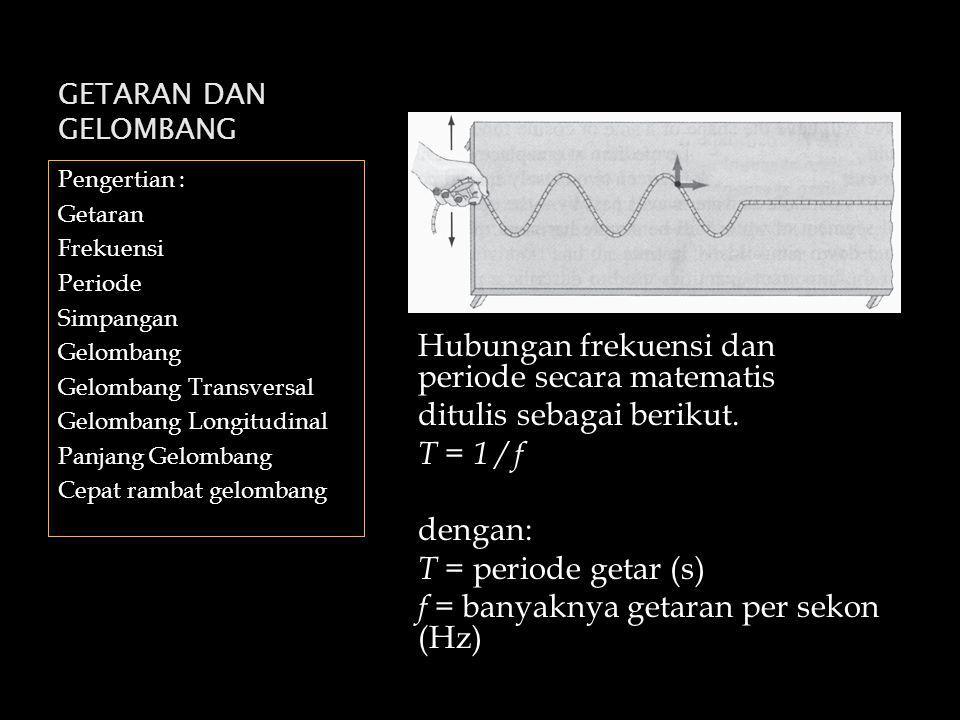 Hubungan frekuensi dan periode secara matematis