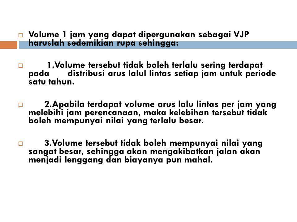 Volume 1 jam yang dapat dipergunakan sebagai VJP haruslah sedemikian rupa sehingga: