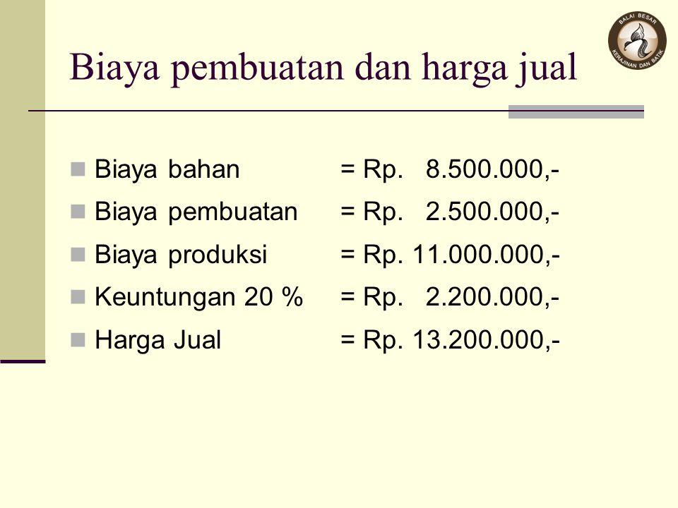 Biaya pembuatan dan harga jual
