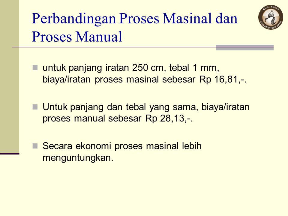 Perbandingan Proses Masinal dan Proses Manual