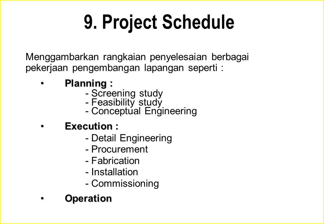9. Project Schedule Menggambarkan rangkaian penyelesaian berbagai