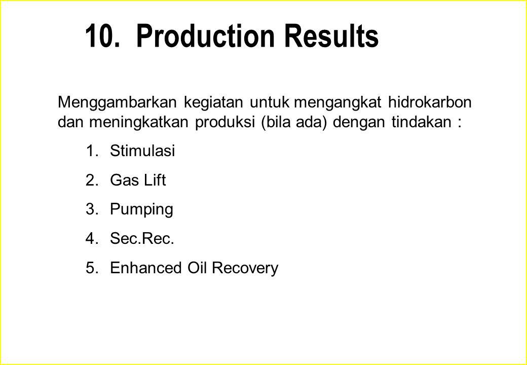 10. Production Results Menggambarkan kegiatan untuk mengangkat hidrokarbon dan meningkatkan produksi (bila ada) dengan tindakan :