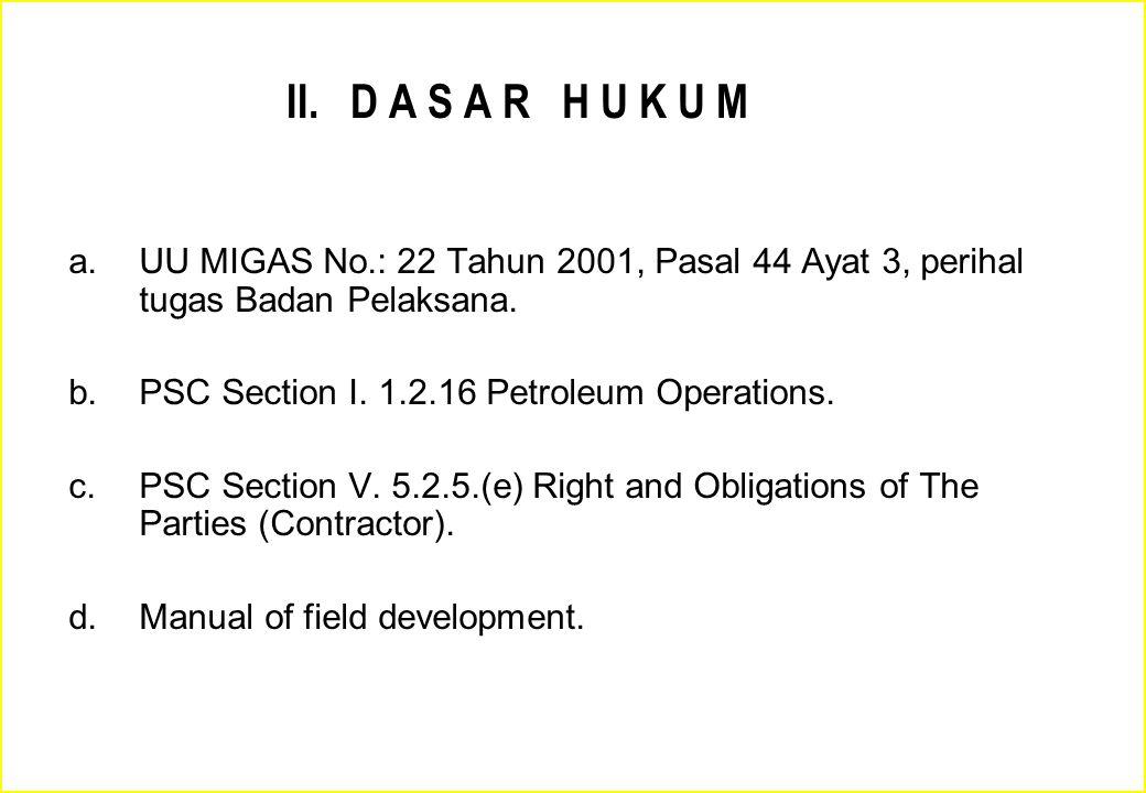 II. D A S A R H U K U M UU MIGAS No.: 22 Tahun 2001, Pasal 44 Ayat 3, perihal tugas Badan Pelaksana.