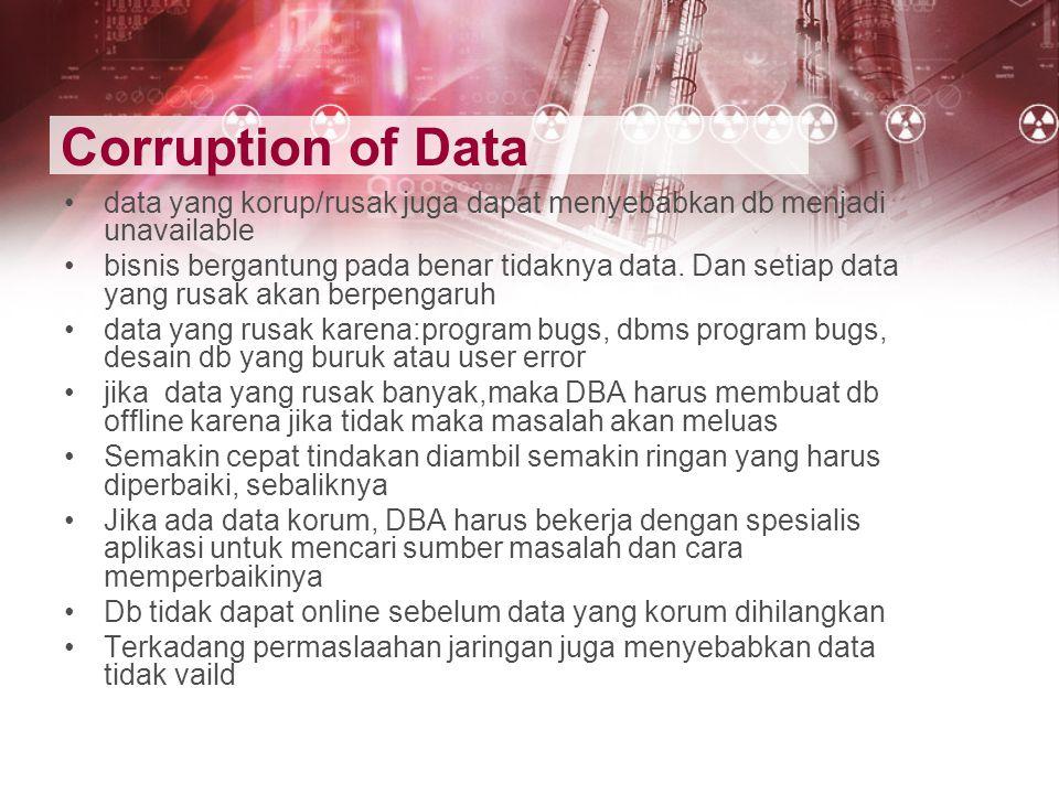 Corruption of Data data yang korup/rusak juga dapat menyebabkan db menjadi unavailable.
