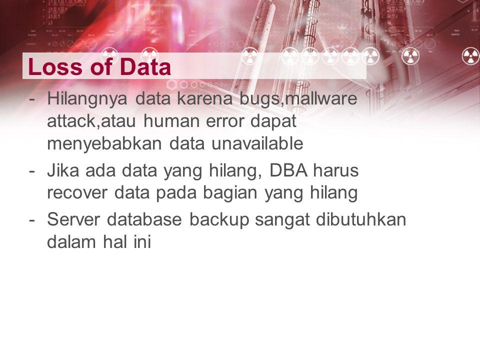 Loss of Data Hilangnya data karena bugs,mallware attack,atau human error dapat menyebabkan data unavailable.