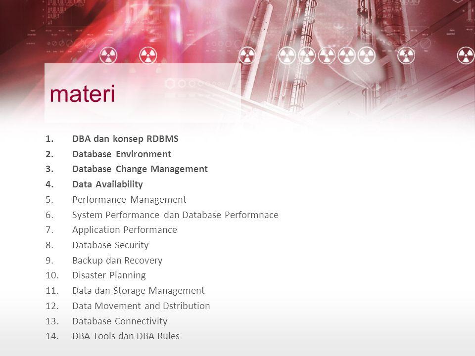 materi DBA dan konsep RDBMS Database Environment