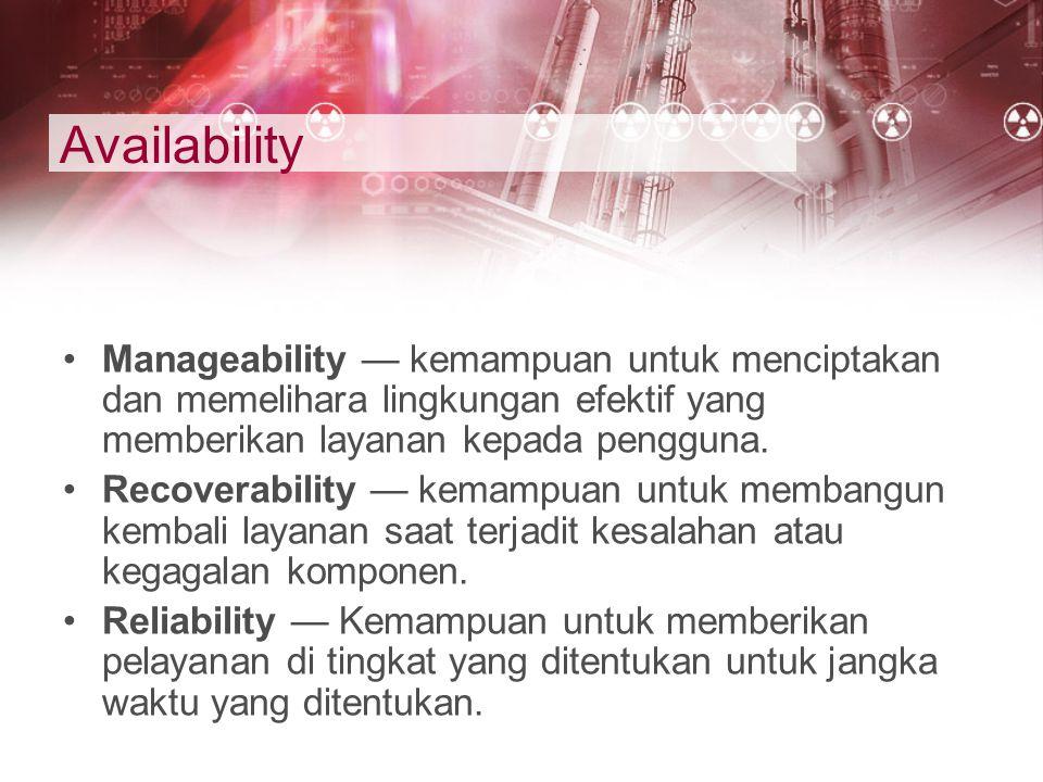 Availability Manageability — kemampuan untuk menciptakan dan memelihara lingkungan efektif yang memberikan layanan kepada pengguna.