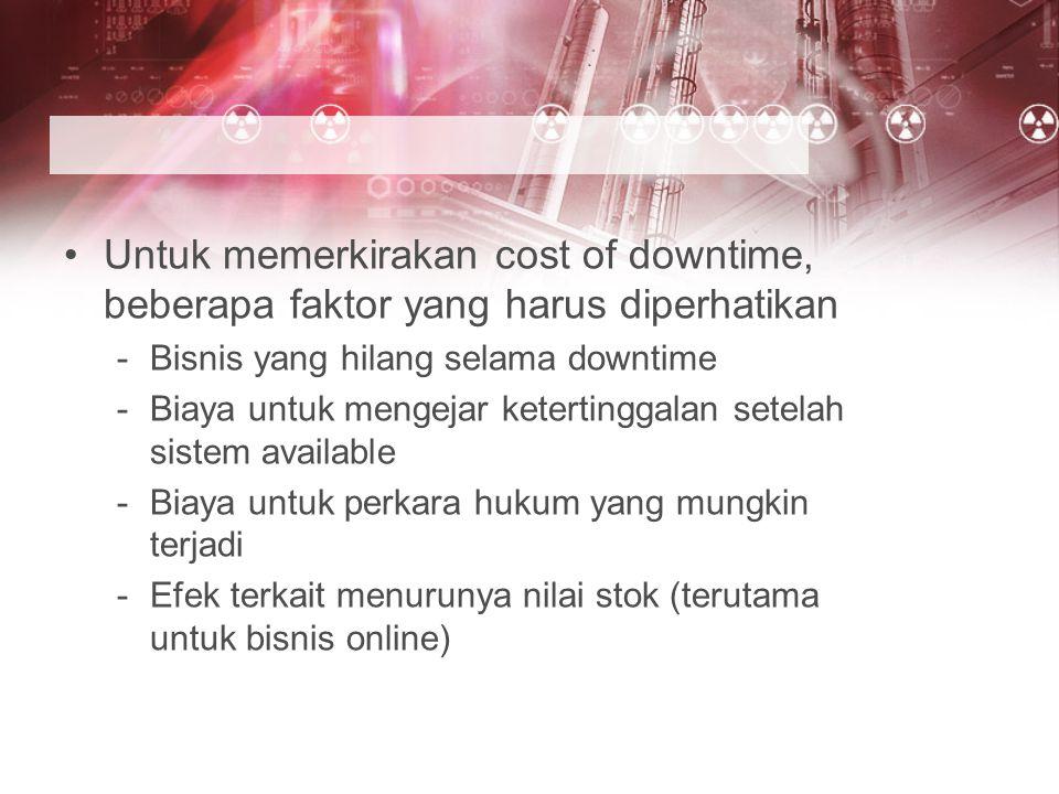 Untuk memerkirakan cost of downtime, beberapa faktor yang harus diperhatikan