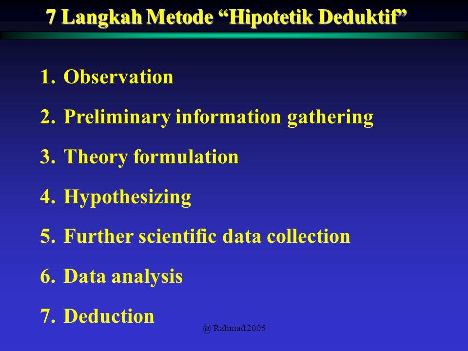 7 Langkah Metode Hipotetik Deduktif