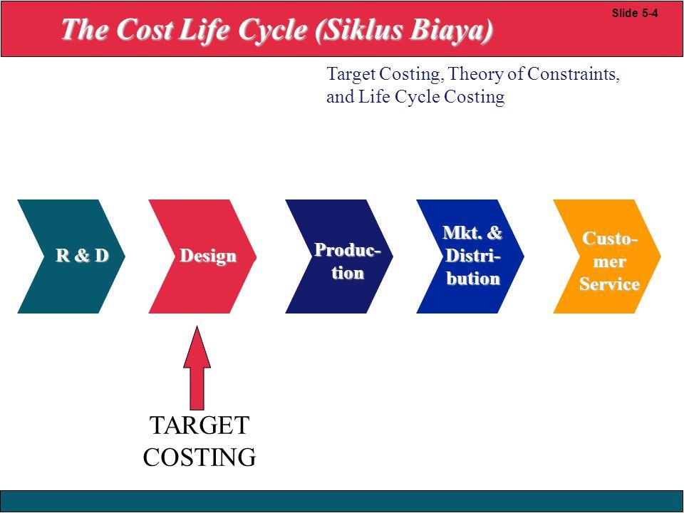 The Cost Life Cycle (Siklus Biaya)