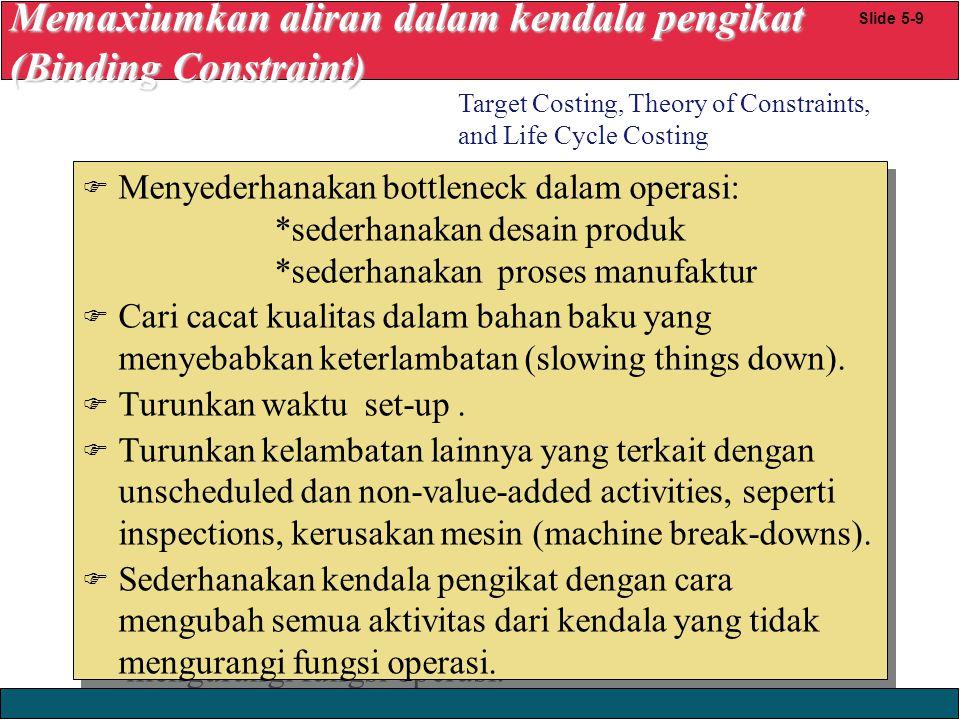 Memaxiumkan aliran dalam kendala pengikat (Binding Constraint)