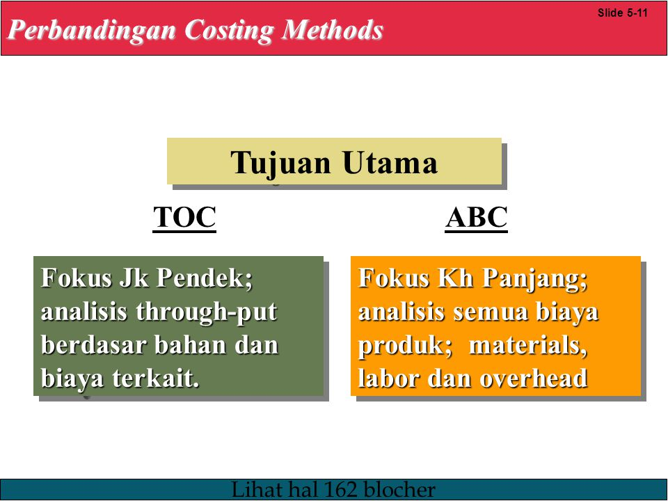 Tujuan Utama TOC ABC Perbandingan Costing Methods