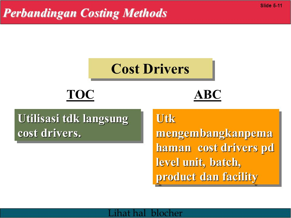 Cost Drivers TOC ABC Perbandingan Costing Methods