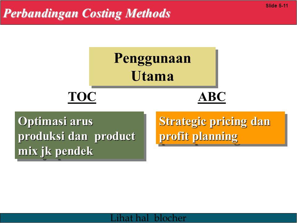 Penggunaan Utama TOC ABC Perbandingan Costing Methods