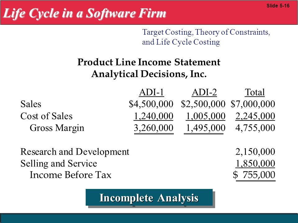 Product Line Income Statement Analytical Decisions, Inc.