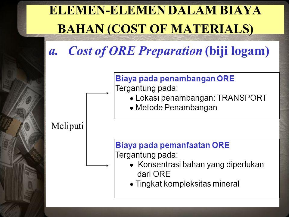 ELEMEN-ELEMEN DALAM BIAYA BAHAN (COST OF MATERIALS)