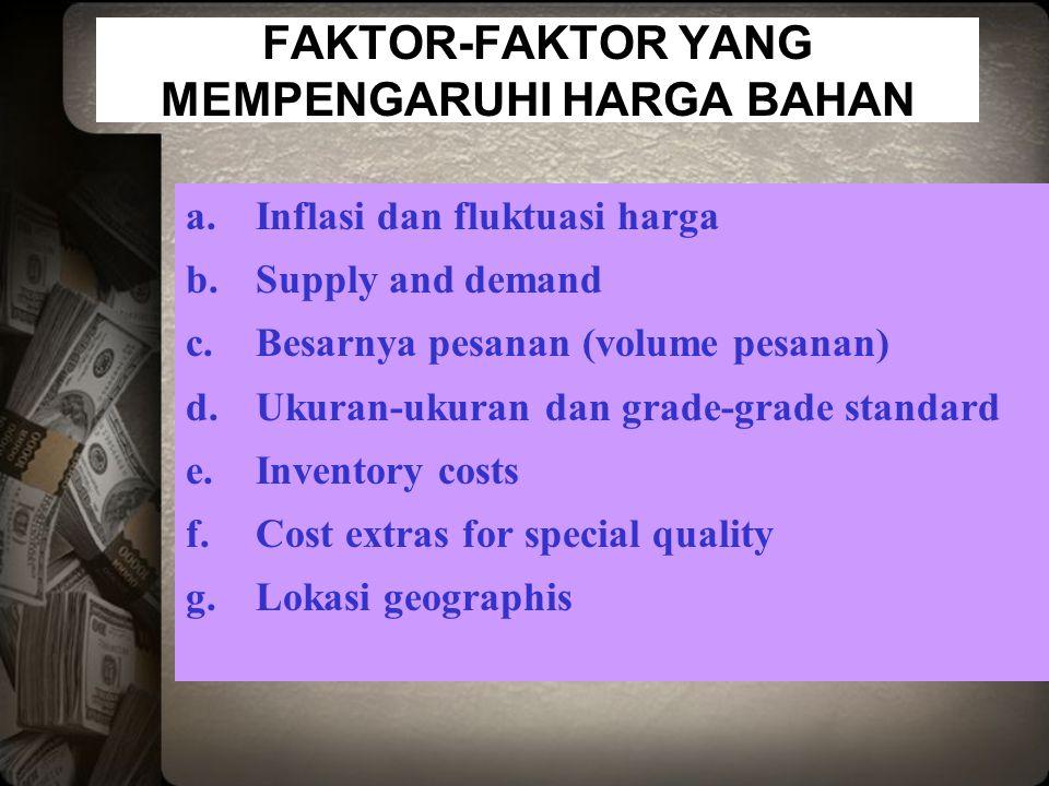 FAKTOR-FAKTOR YANG MEMPENGARUHI HARGA BAHAN