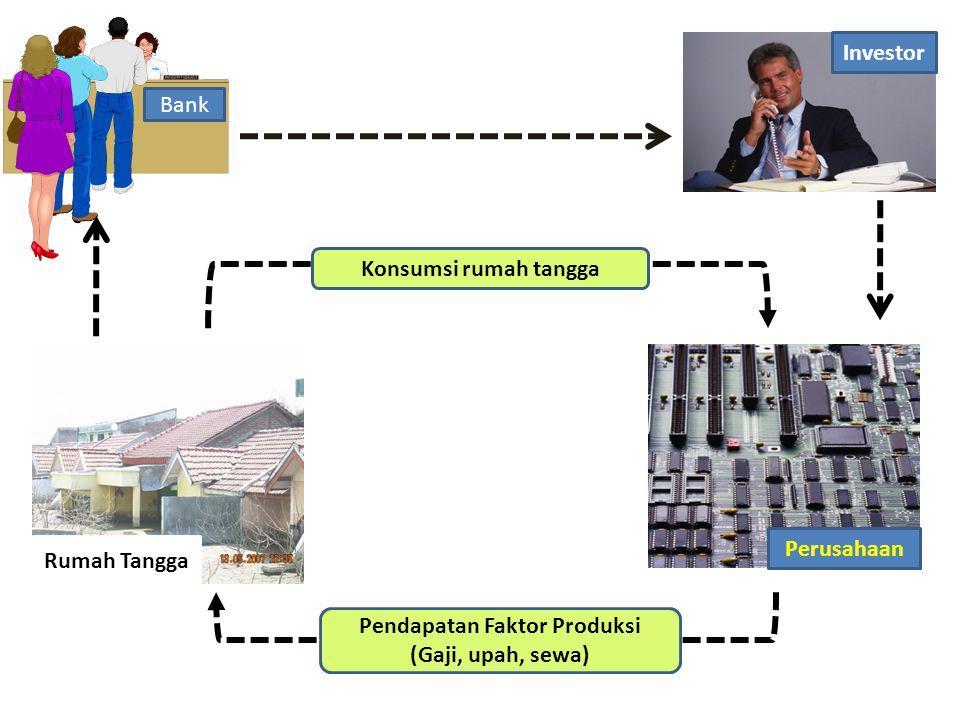 Pendapatan Faktor Produksi