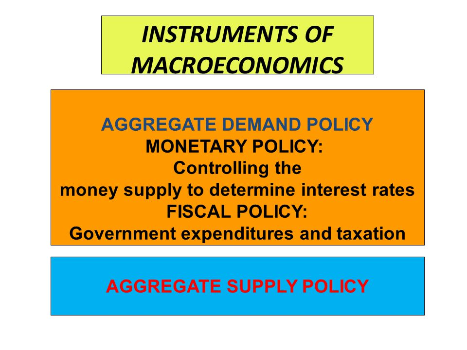 INSTRUMENTS OF MACROECONOMICS