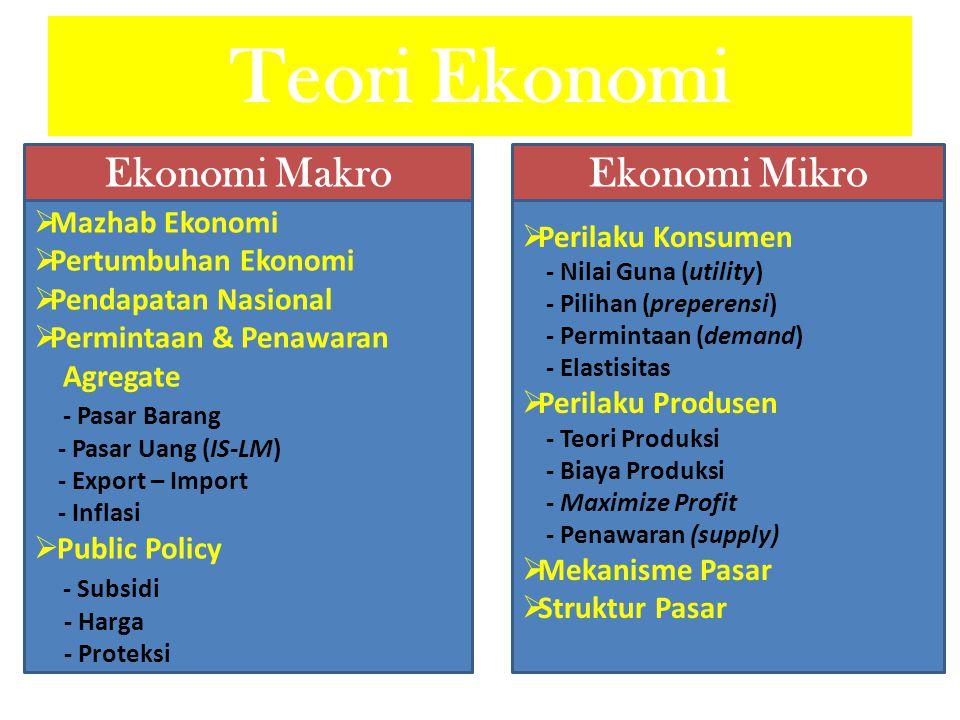 Teori Ekonomi Ekonomi Makro Ekonomi Mikro Mazhab Ekonomi