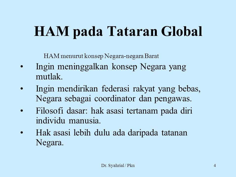 HAM pada Tataran Global