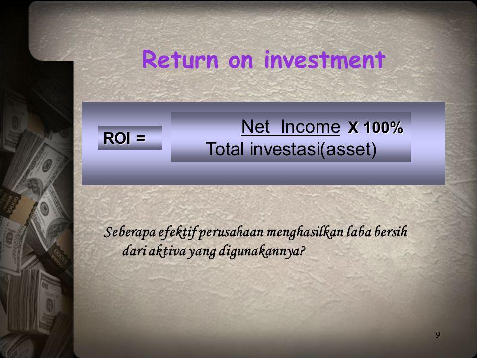 Total investasi(asset)