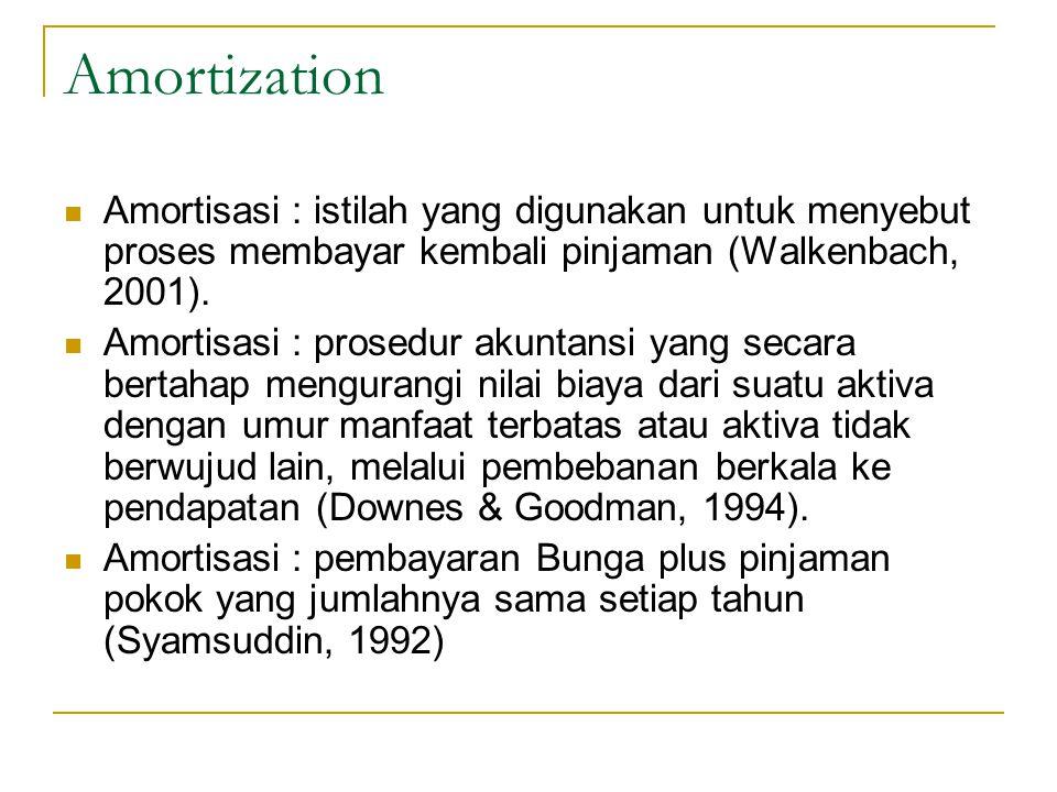Amortization Amortisasi : istilah yang digunakan untuk menyebut proses membayar kembali pinjaman (Walkenbach, 2001).