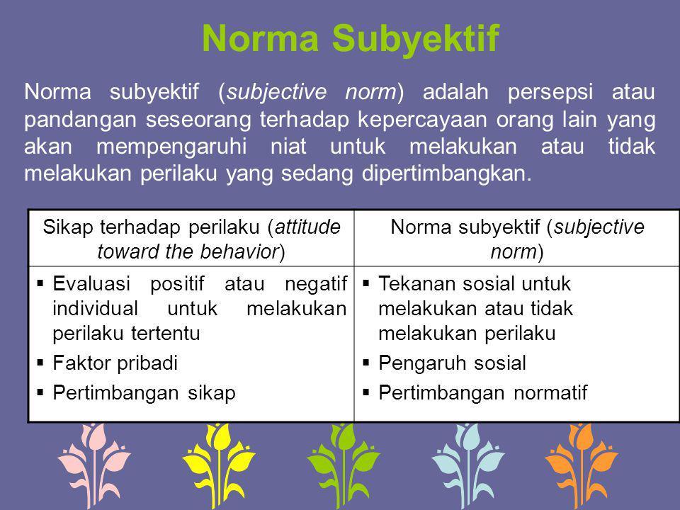 Norma Subyektif