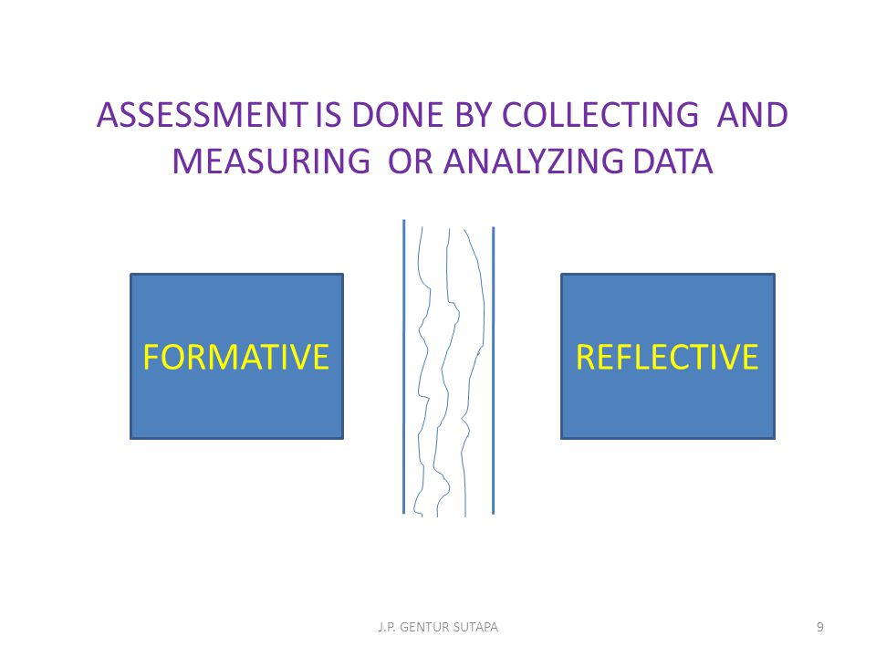 ASSESSMENT IS DONE BY COLLECTING AND MEASURING OR ANALYZING DATA
