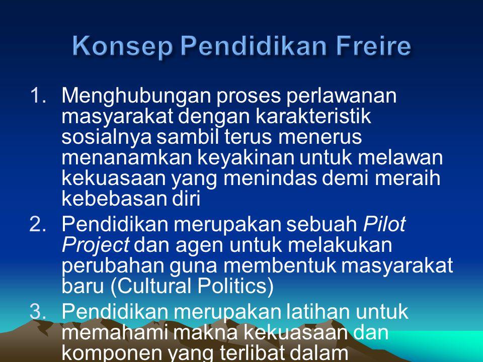 Konsep Pendidikan Freire