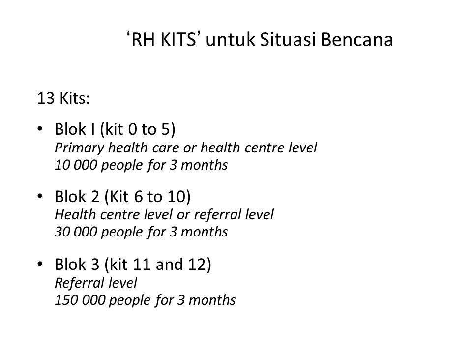 'RH KITS' untuk Situasi Bencana