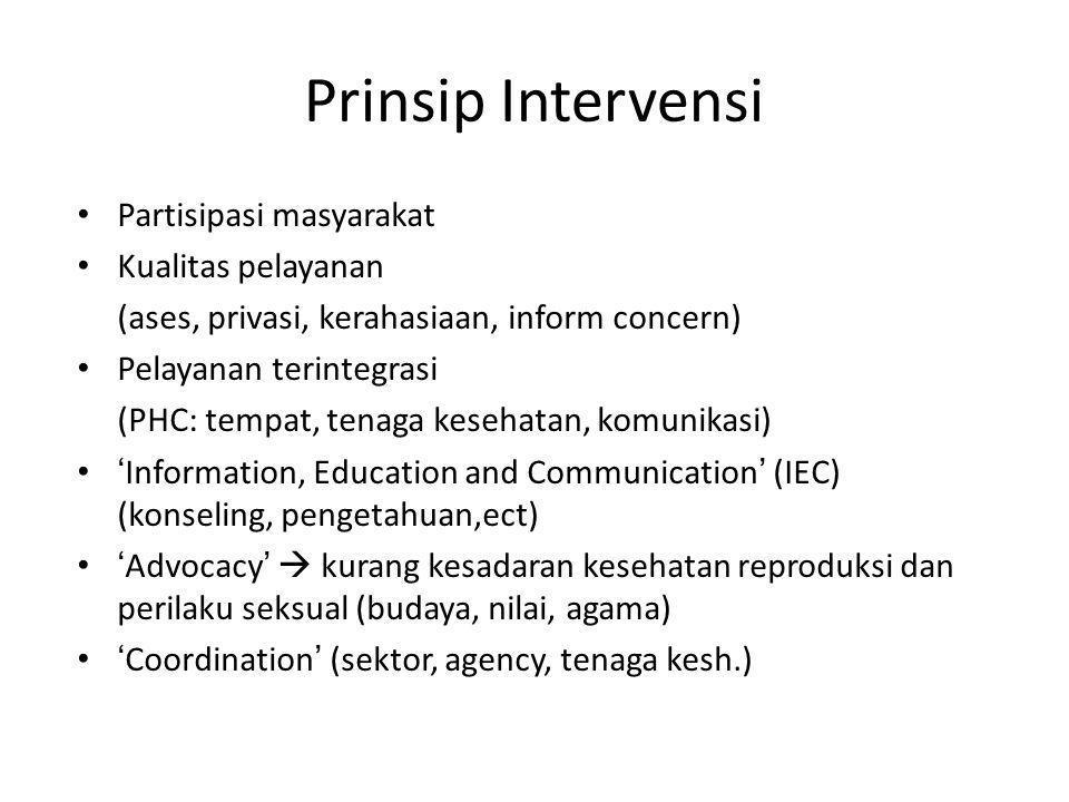 Prinsip Intervensi Partisipasi masyarakat Kualitas pelayanan