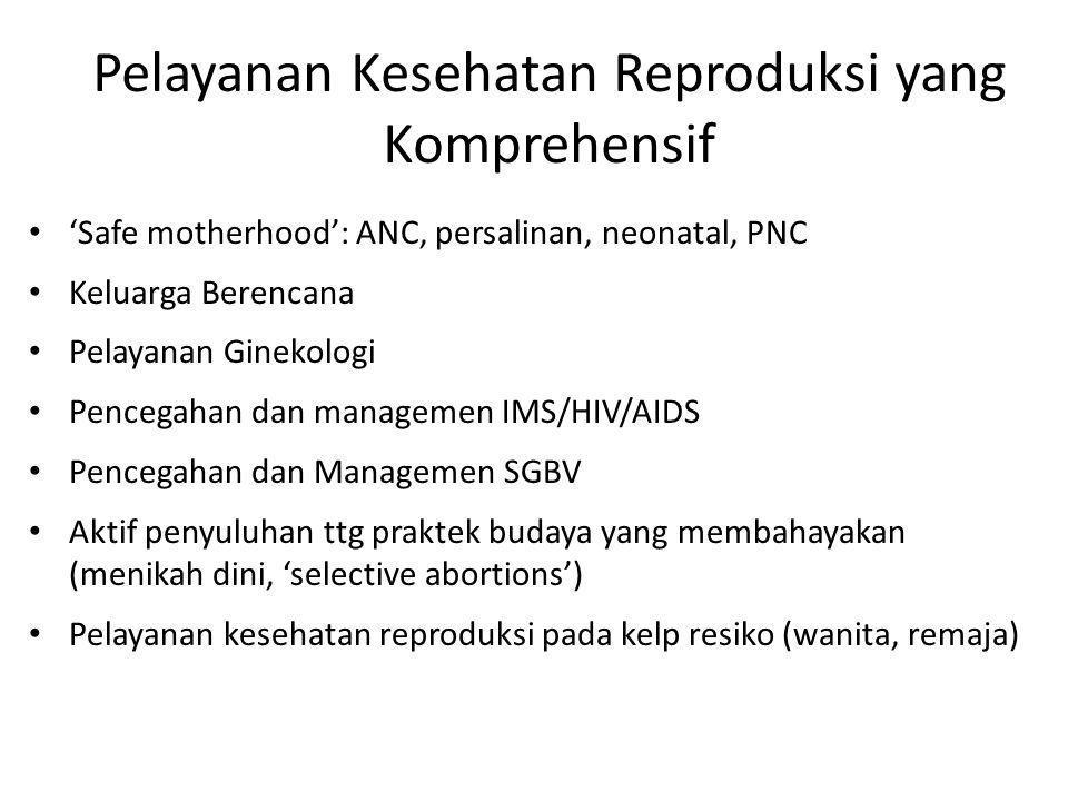 Pelayanan Kesehatan Reproduksi yang Komprehensif